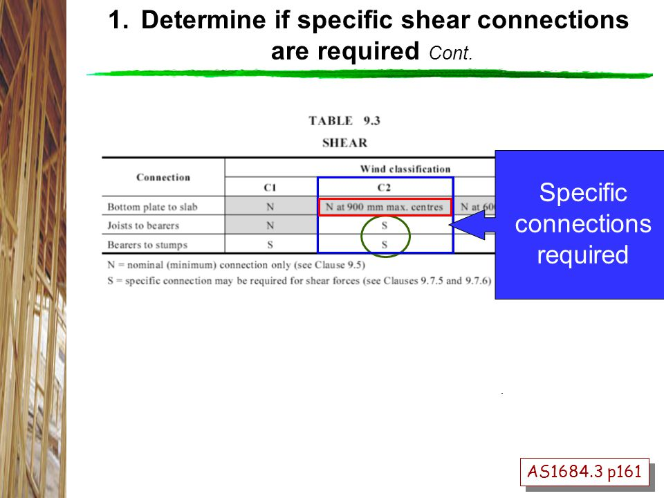 Determine if specific shear connections