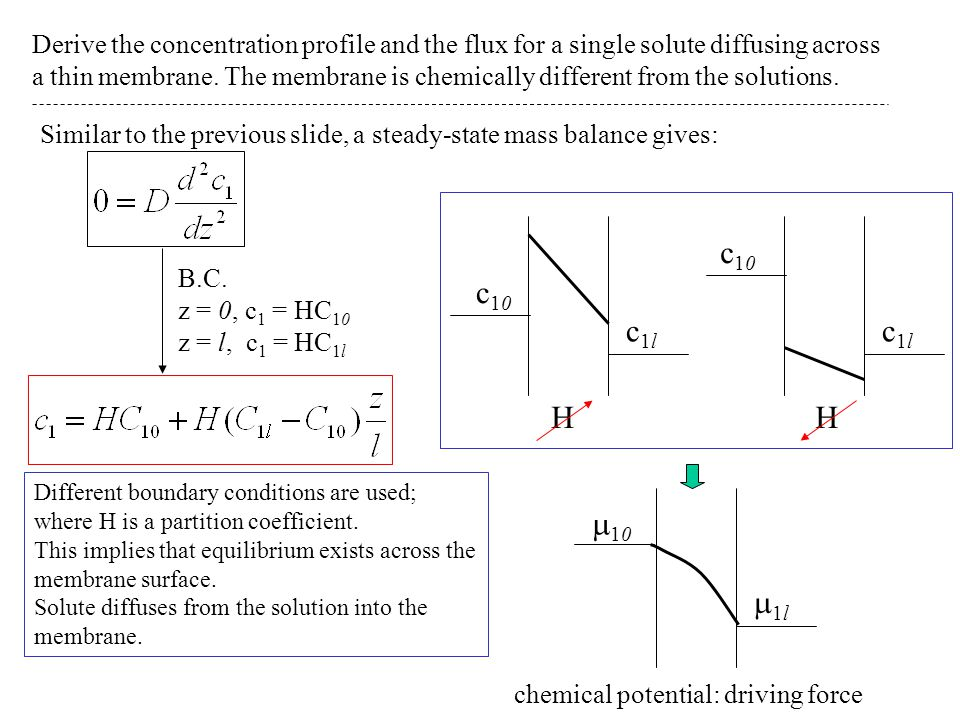 Derive the concentration profile and the flux for a single solute diffusing across a thin membrane. The membrane is chemically different from the solutions.