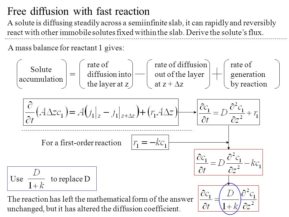 Free diffusion with fast reaction