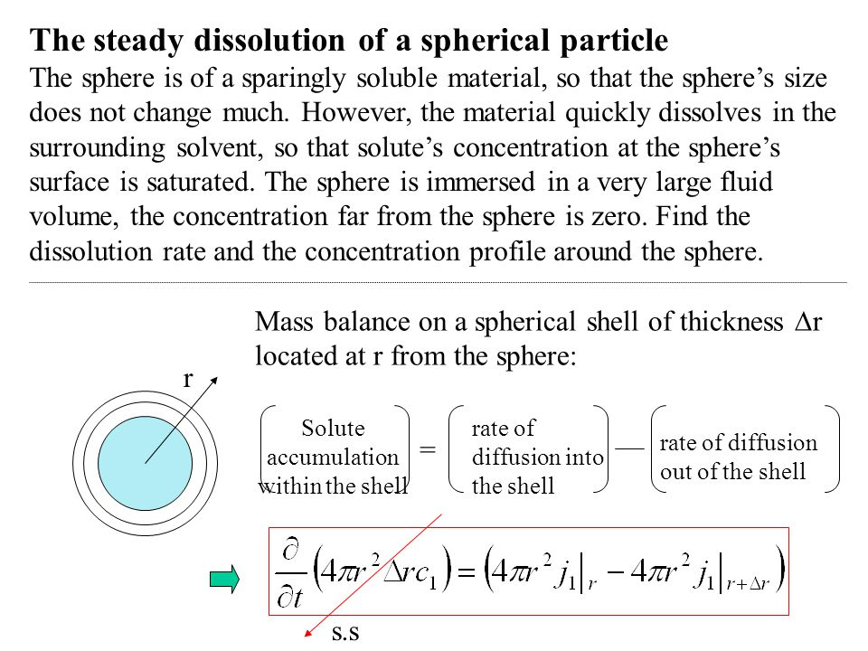 The steady dissolution of a spherical particle