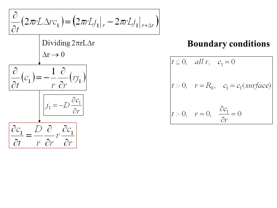 Dividing 2rLr Boundary conditions r  0