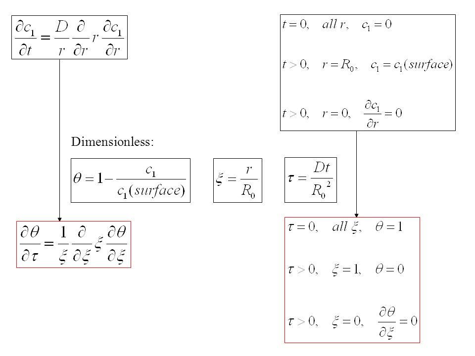 Dimensionless: