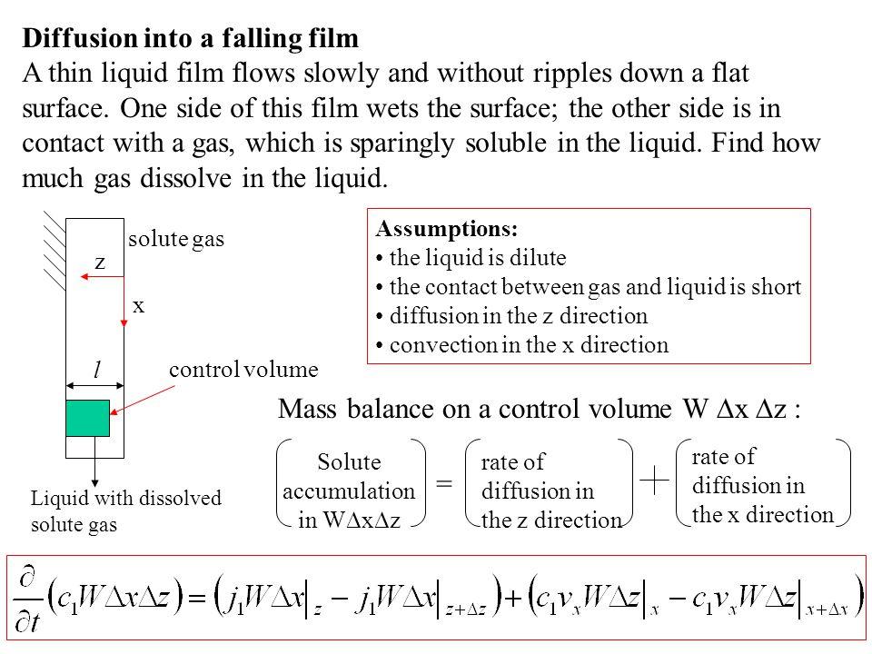 Diffusion into a falling film