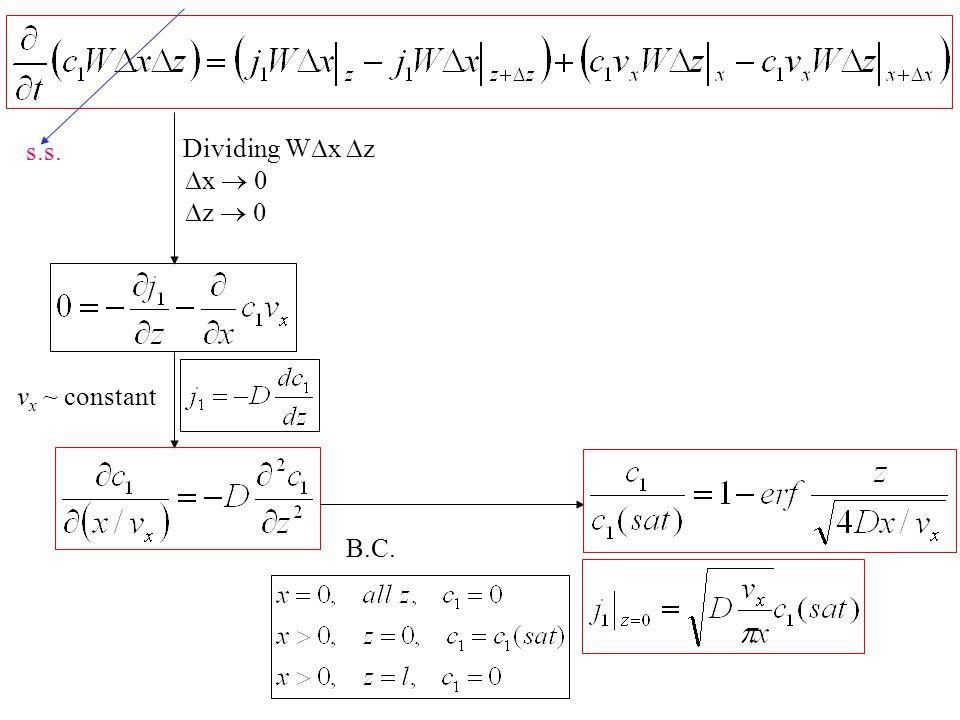 s.s. Dividing Wx z x  0 z  0 vx ~ constant B.C.