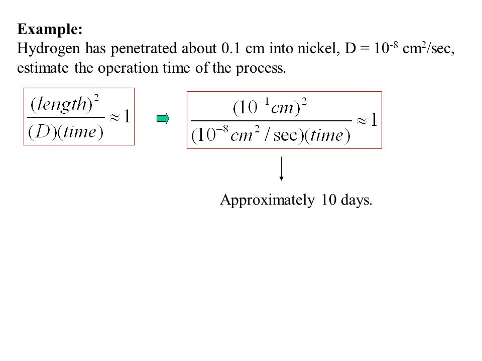 Example: Hydrogen has penetrated about 0.1 cm into nickel, D = 10-8 cm2/sec, estimate the operation time of the process.