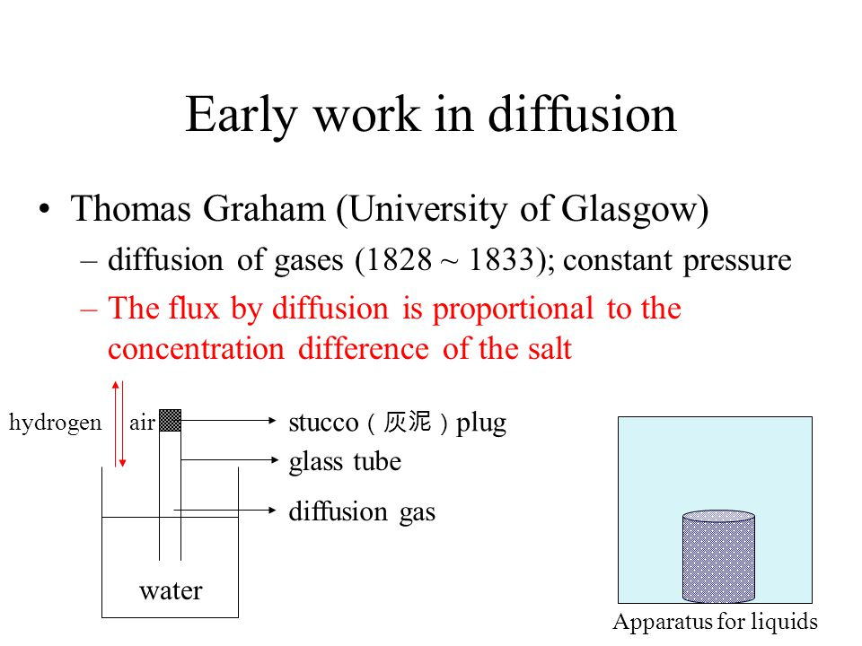 Early work in diffusion