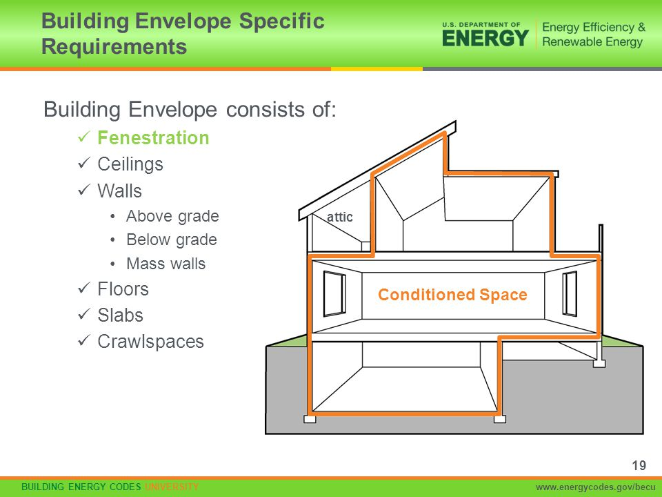 Building Envelope Specific Requirements