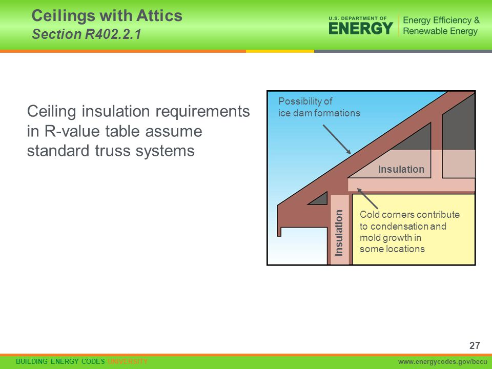 Ceilings with Attics Section R402.2.1
