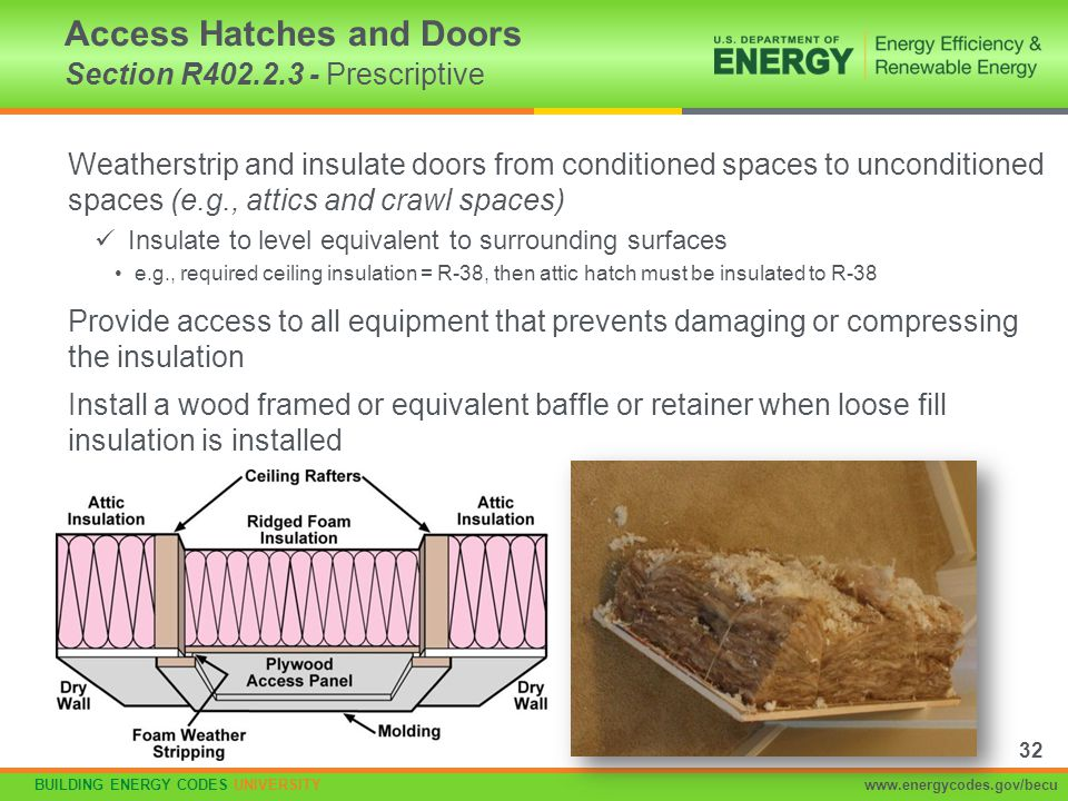 Access Hatches and Doors Section R402.2.3 - Prescriptive