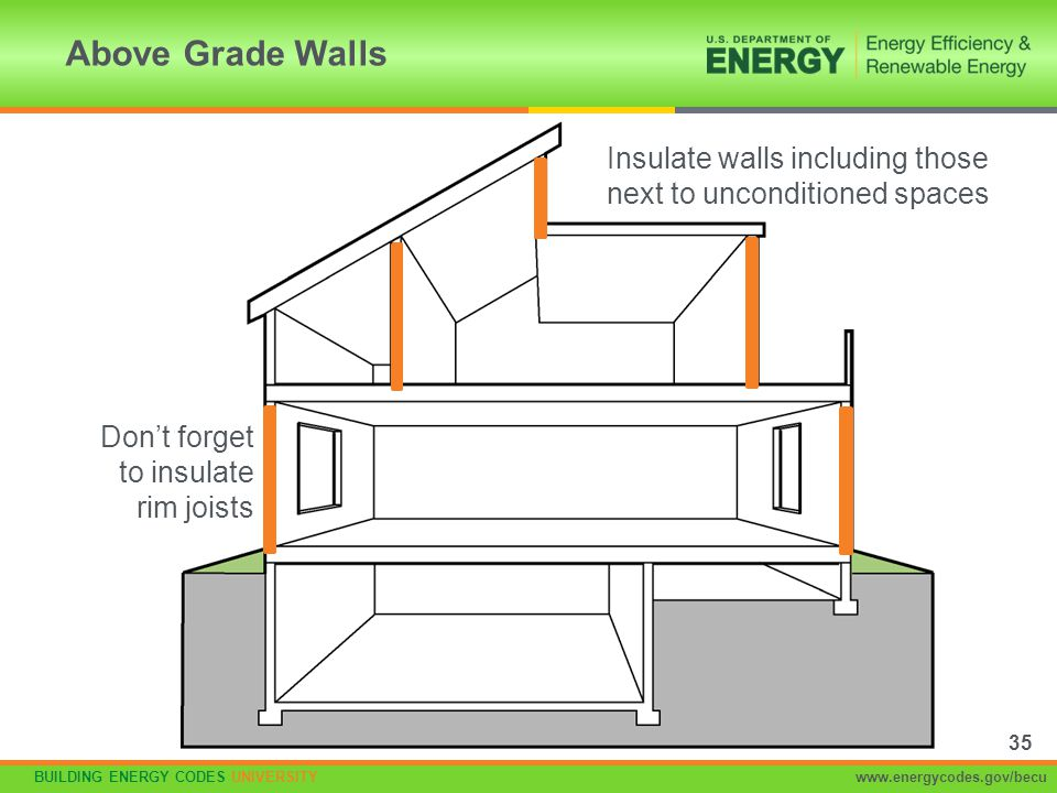 Above Grade Walls Insulate walls including those
