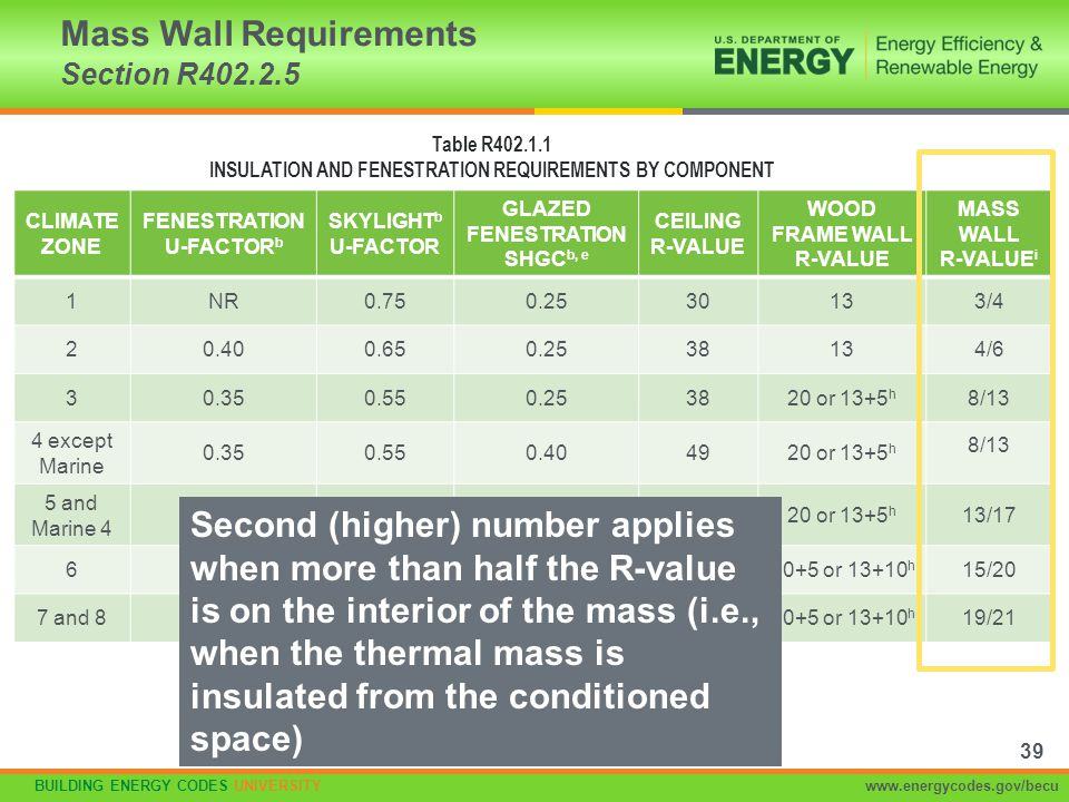 Mass Wall Requirements Section R402.2.5
