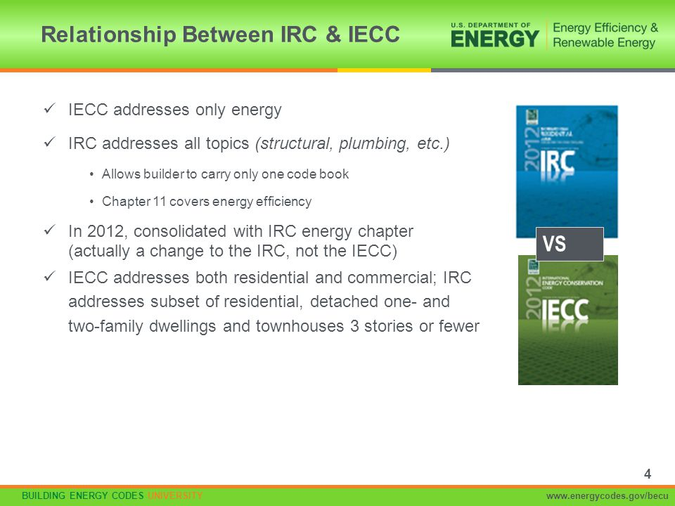 Relationship Between IRC & IECC
