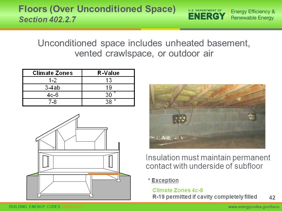 Floors (Over Unconditioned Space) Section 402.2.7