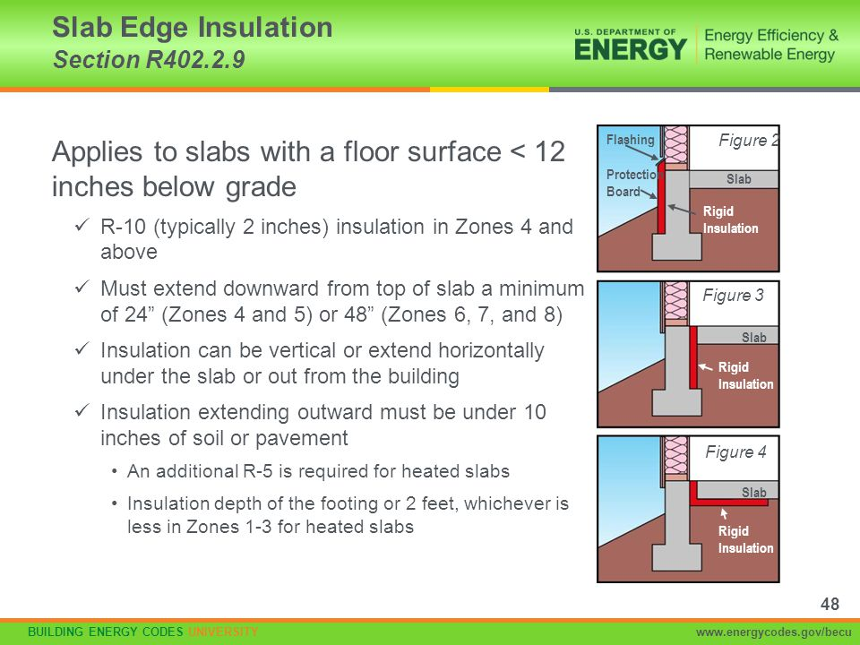 Slab Edge Insulation Section R402.2.9