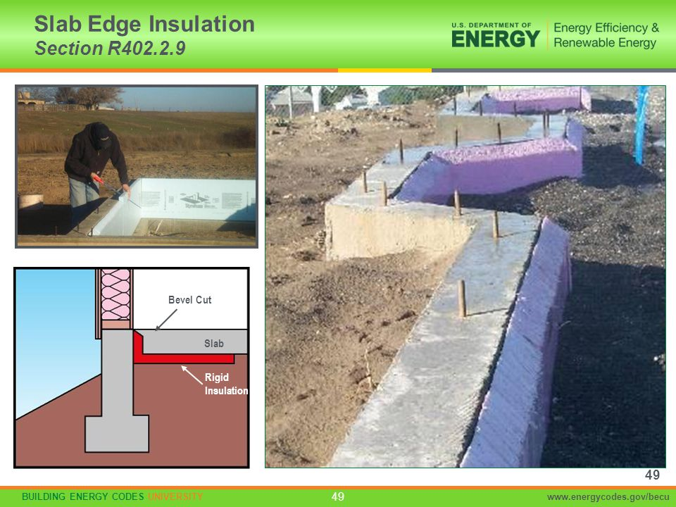 Slab Edge Insulation Section R402.2.9 Bevel Cut