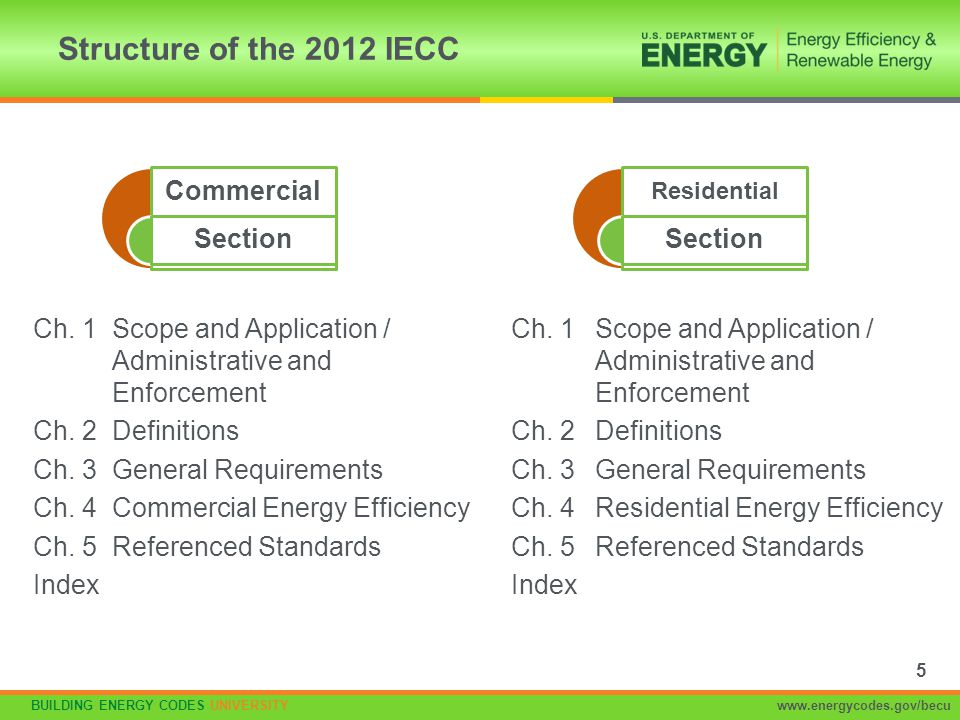 Structure of the 2012 IECC Commercial Section Section