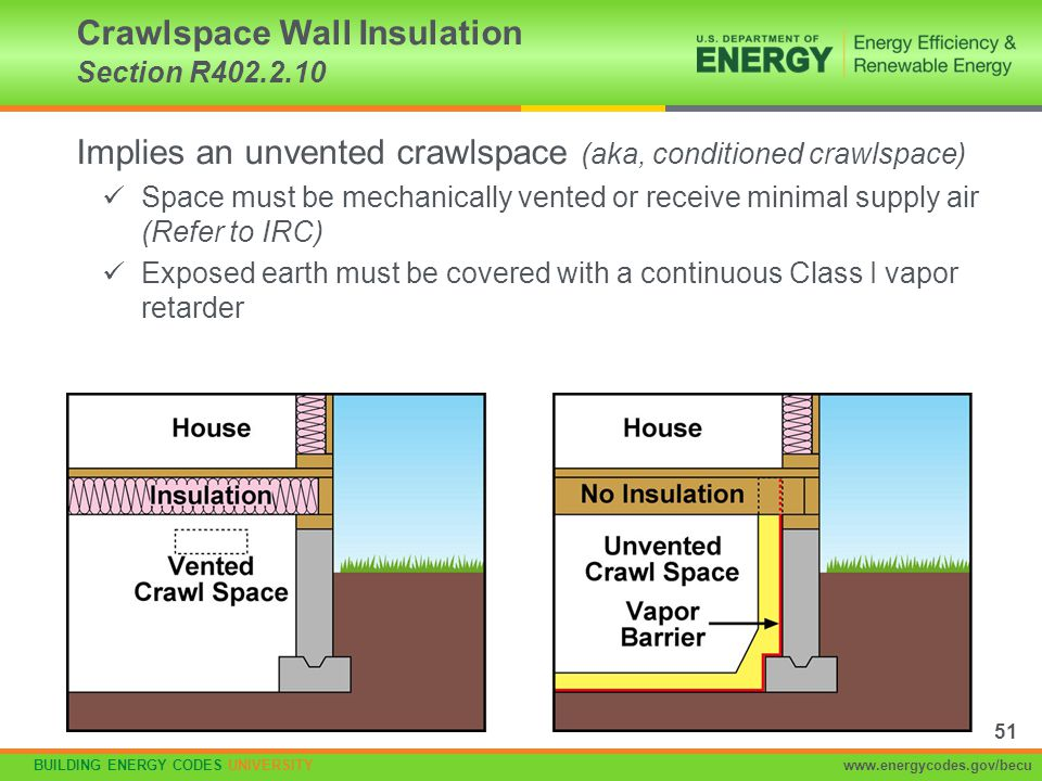 Crawlspace Wall Insulation Section R402.2.10