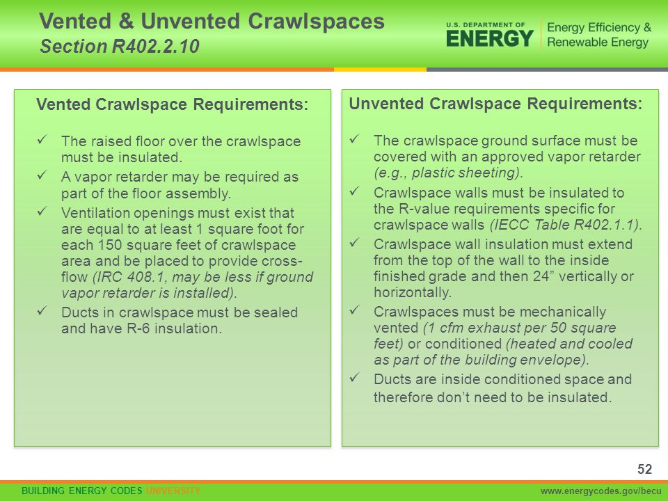 Vented & Unvented Crawlspaces Section R402.2.10