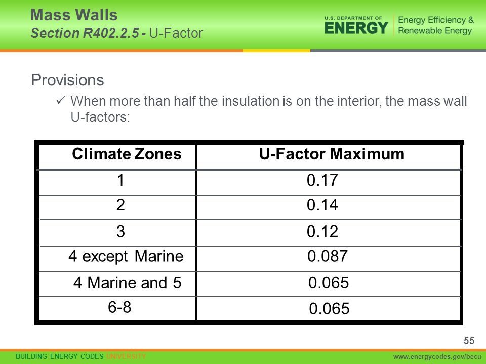 Mass Walls Section R402.2.5 - U-Factor