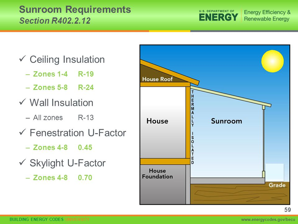 Sunroom Requirements Section R402.2.12