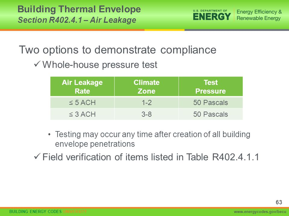 Building Thermal Envelope Section R402.4.1 – Air Leakage