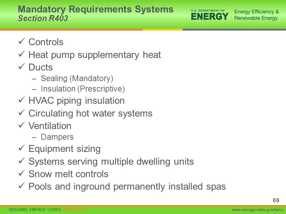 Mandatory Requirements Systems Section R403