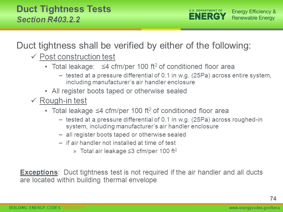Duct Tightness Tests Section R403.2.2