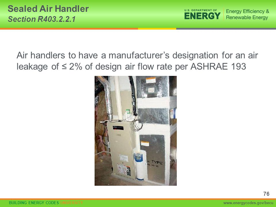 Sealed Air Handler Section R403.2.2.1