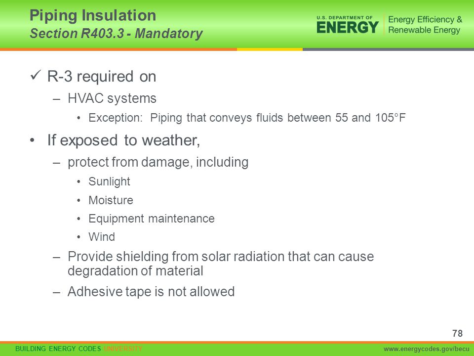 Piping Insulation Section R403.3 - Mandatory