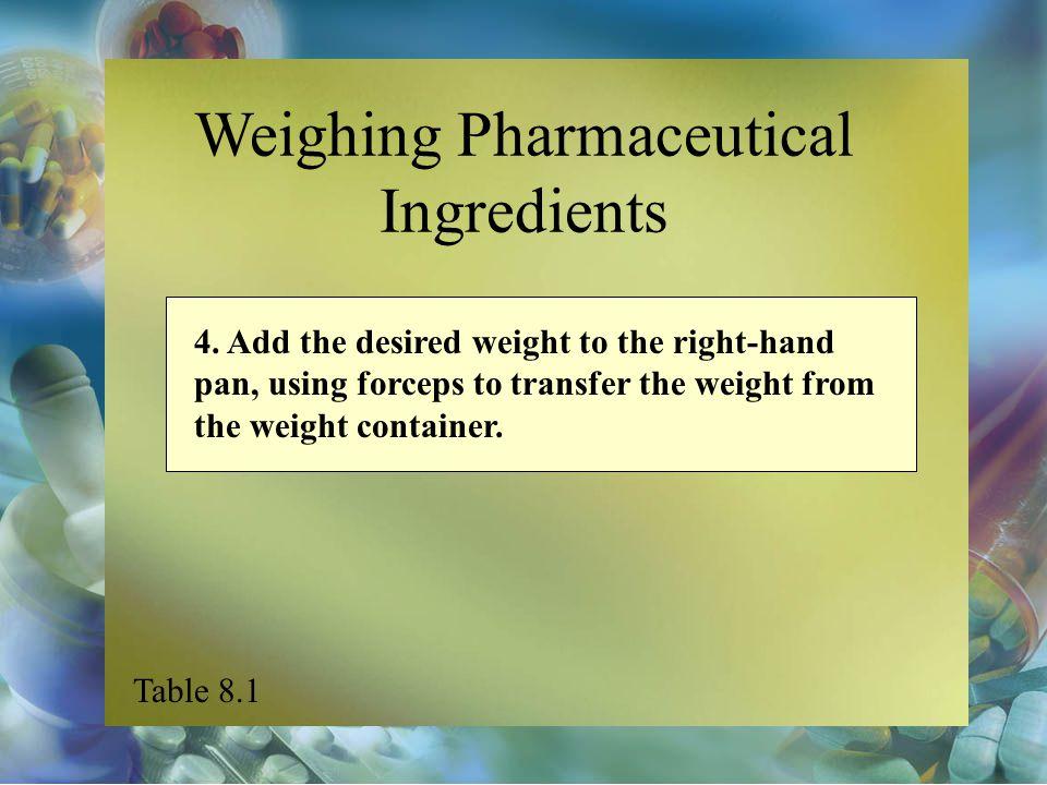 Weighing Pharmaceutical Ingredients
