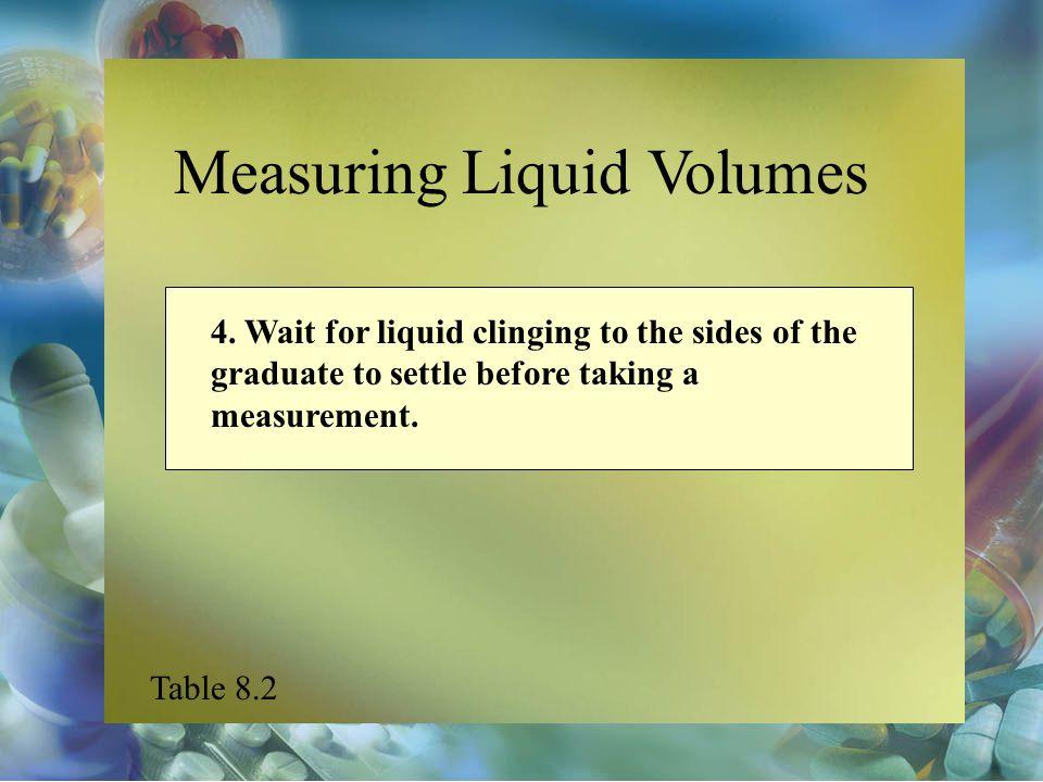 Measuring Liquid Volumes