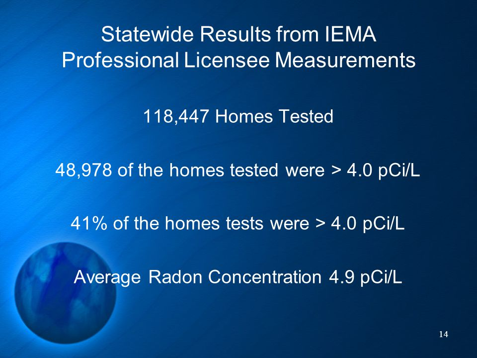 Statewide Results from IEMA Professional Licensee Measurements