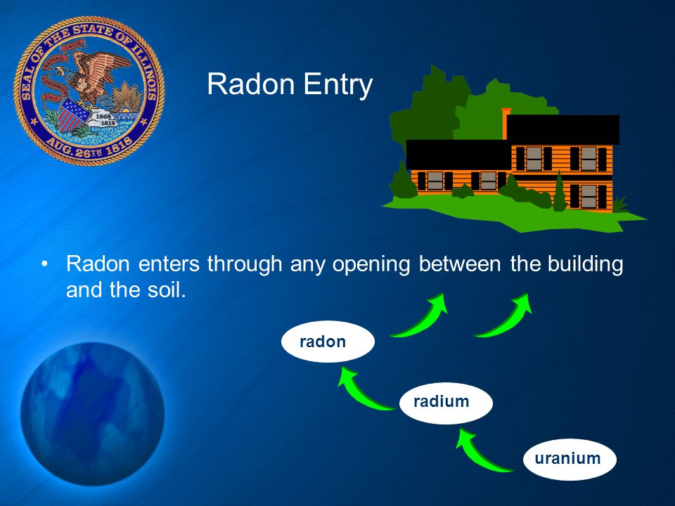 Radon Entry Radon enters through any opening between the building and the soil.