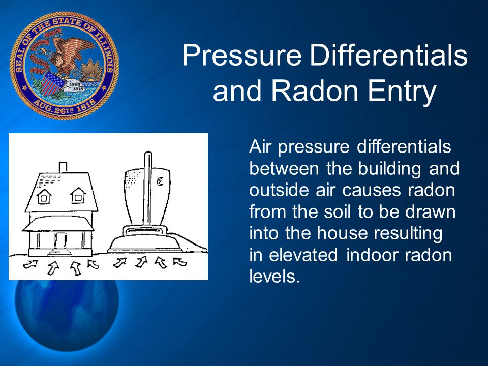 Pressure Differentials and Radon Entry