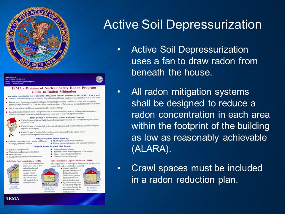 Active Soil Depressurization