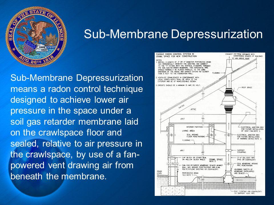 Sub-Membrane Depressurization