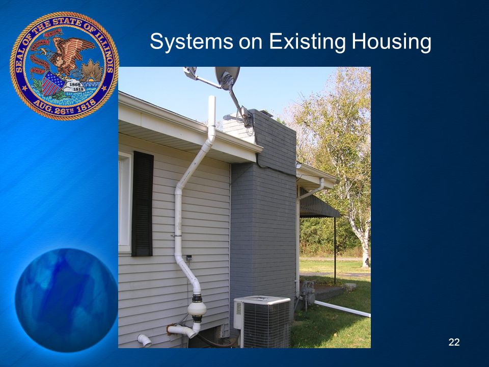 Systems on Existing Housing