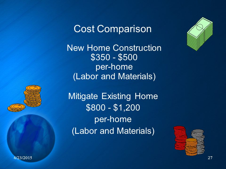 Cost Comparison New Home Construction $350 - $500 per-home (Labor and Materials) Mitigate Existing Home.