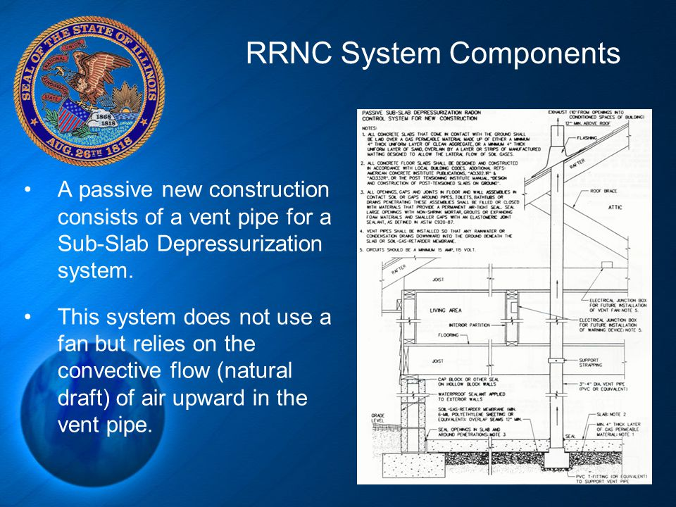 RRNC System Components
