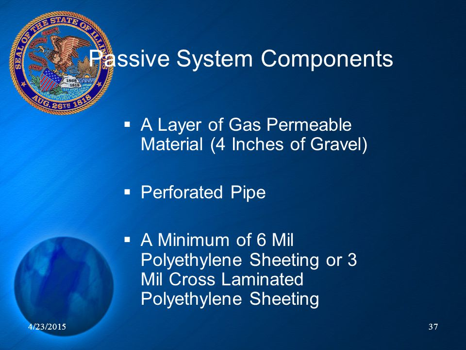 Passive System Components