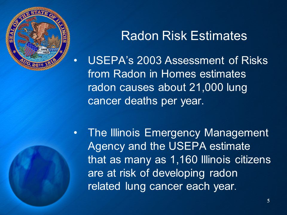 Radon Risk Estimates USEPA's 2003 Assessment of Risks from Radon in Homes estimates radon causes about 21,000 lung cancer deaths per year.