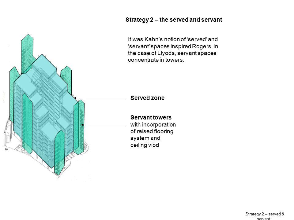 Strategy 2 – served & servant
