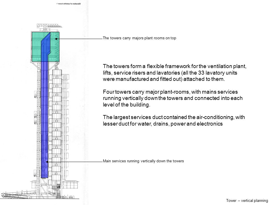 Tower – vertical planning