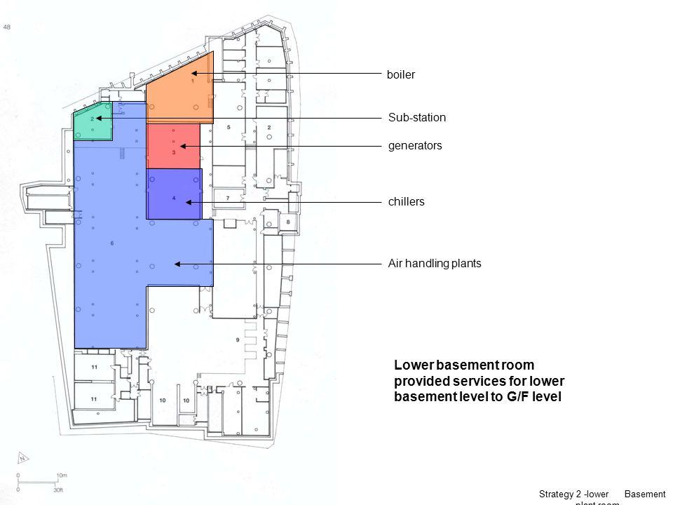 Strategy 2 -lower Basement plant room