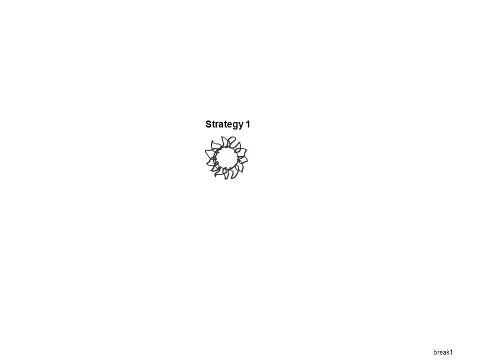 Strategy 1 break1