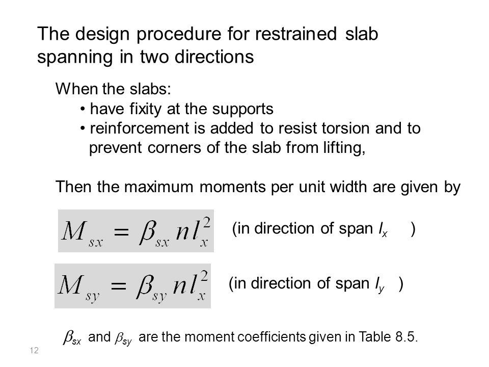 The design procedure for restrained slab spanning in two directions