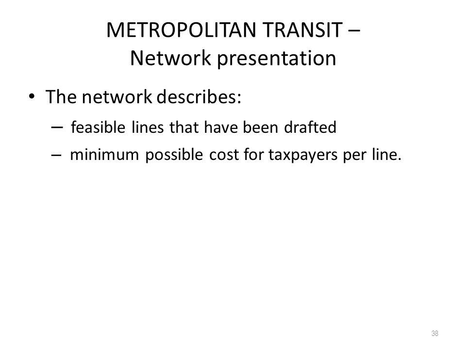 METROPOLITAN TRANSIT – Network presentation