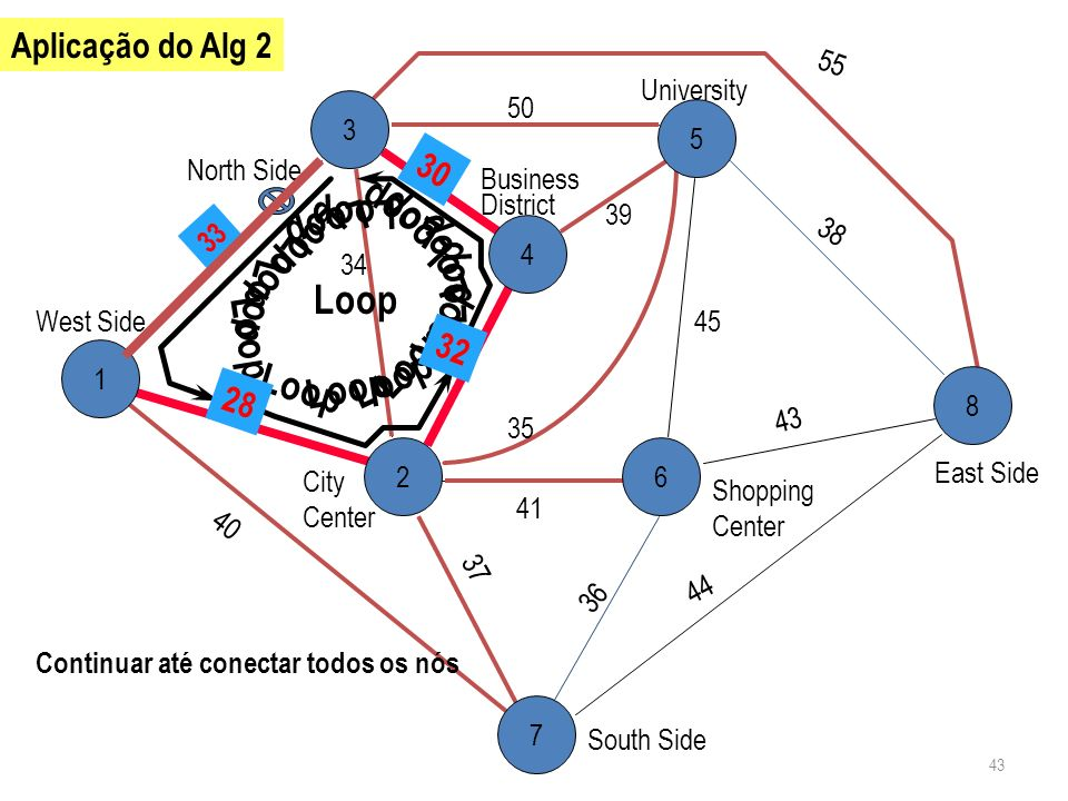 Loop Loop Loop Loop Loop Loop Loop Loop Loop Loop Loop Loop Loop Loop