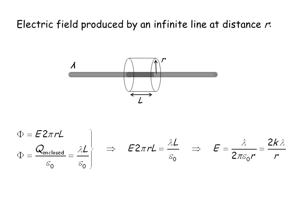 Electric field produced by an infinite line at distance r: