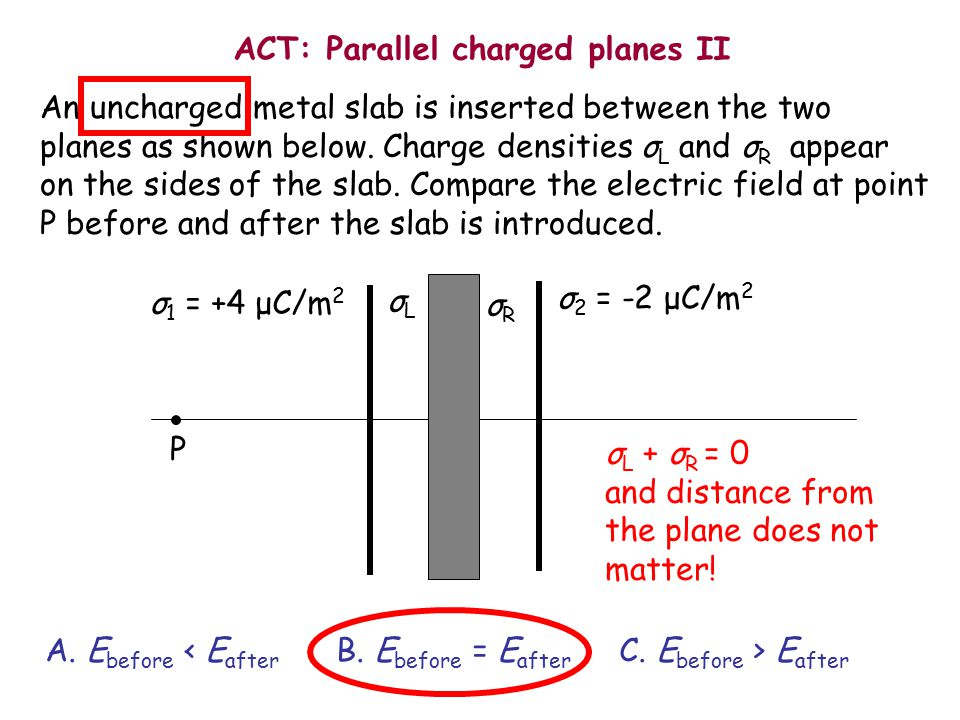ACT: Parallel charged planes II